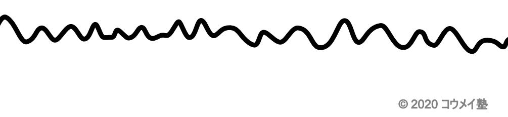 心房細動の心電図(心房のみのイメージ)